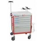 Chariot d'urgence - Energie médical
